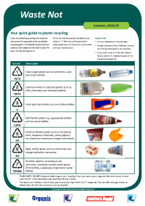Recycling and Waste newsletter - Summer 2014-15